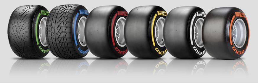 ¿Qué tipo de neumáticos se utilizan en Formula 1? | Noticias Auto Fren | Taller Motrio Madrid