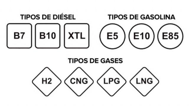 nuevas etiquetas gasolina diesel
